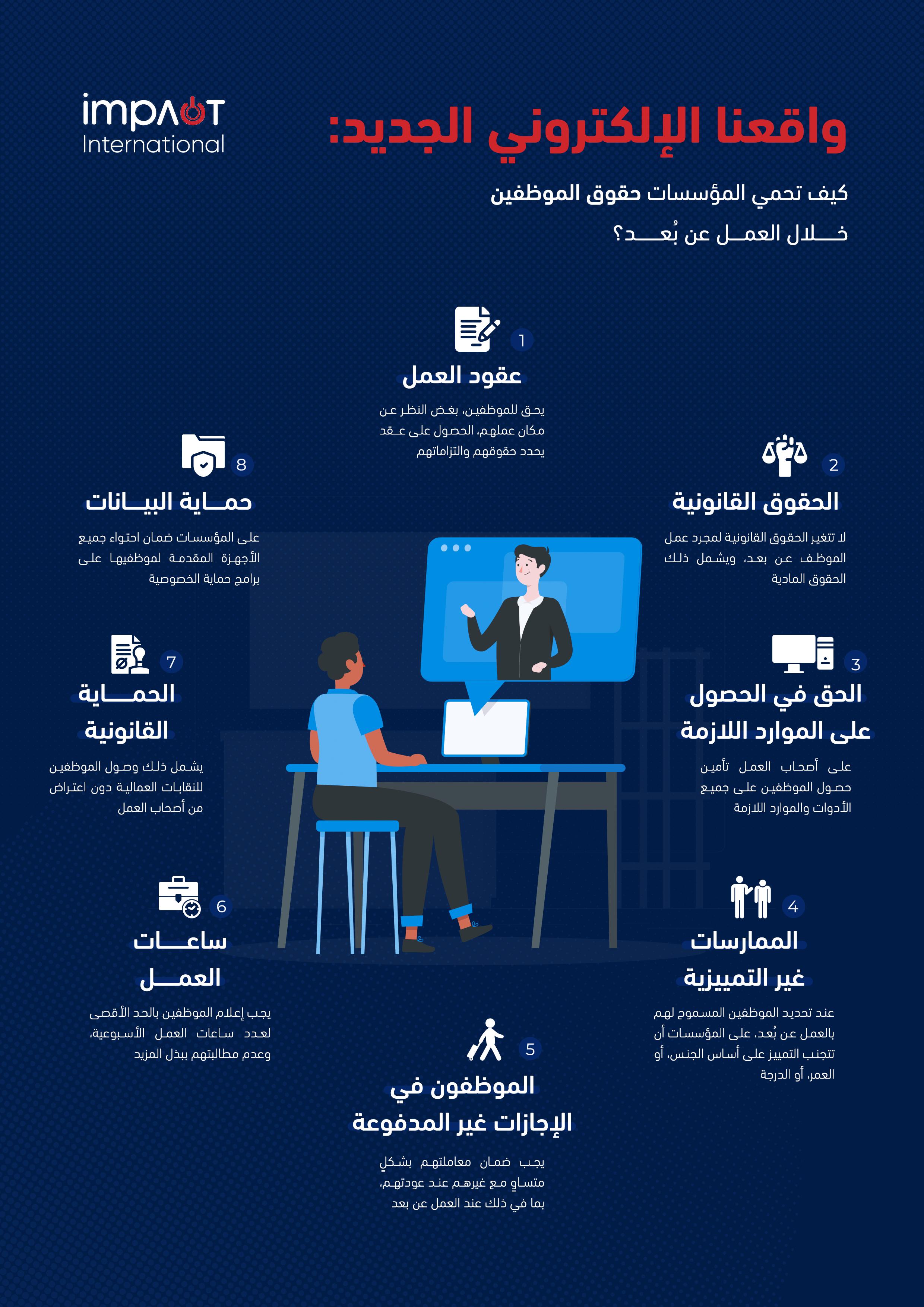 واقعنا الإلكتروني الجديد: كيف تحمي المؤسسات حقوق الموظفين خلال العمل عن بُعد؟