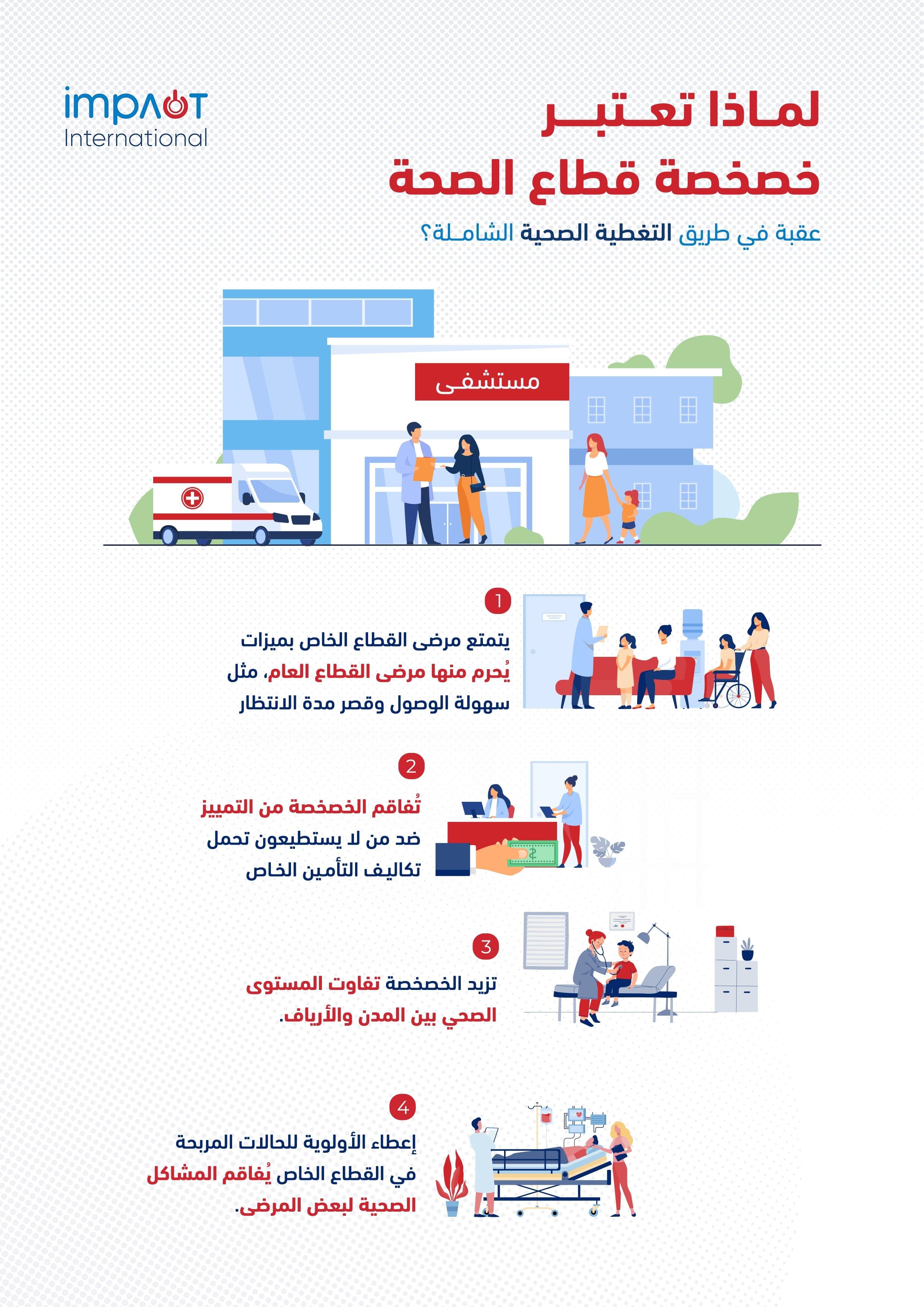 لماذا تعتبر خصخصة القطاع الصحي عقبة في طريق التغطية الصحية الشاملة ؟